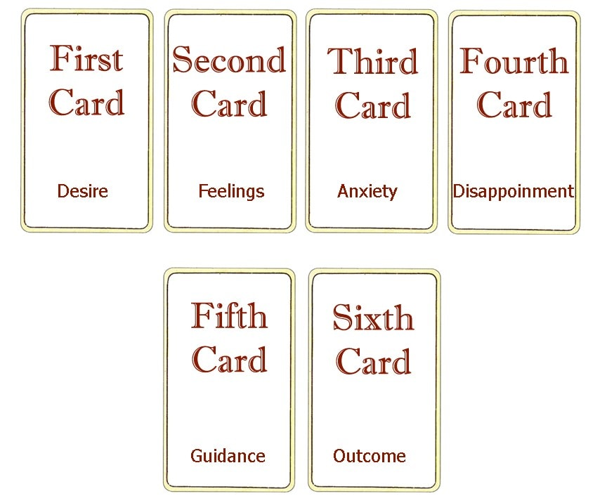 tarot spread for self discovery