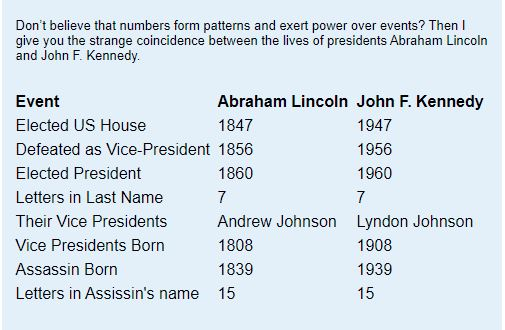 numerology and presidents min